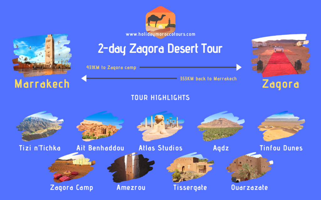 Map of the 2-day Zagora desert tour in Morocco