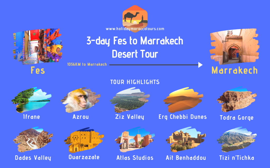Map of 3-day desert tour from Fes to Marrakech
