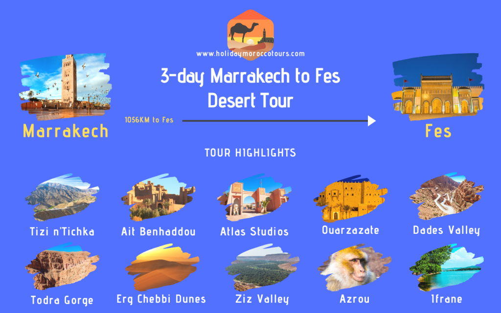 Map of 3-day desert tour from Marrakech to Fes