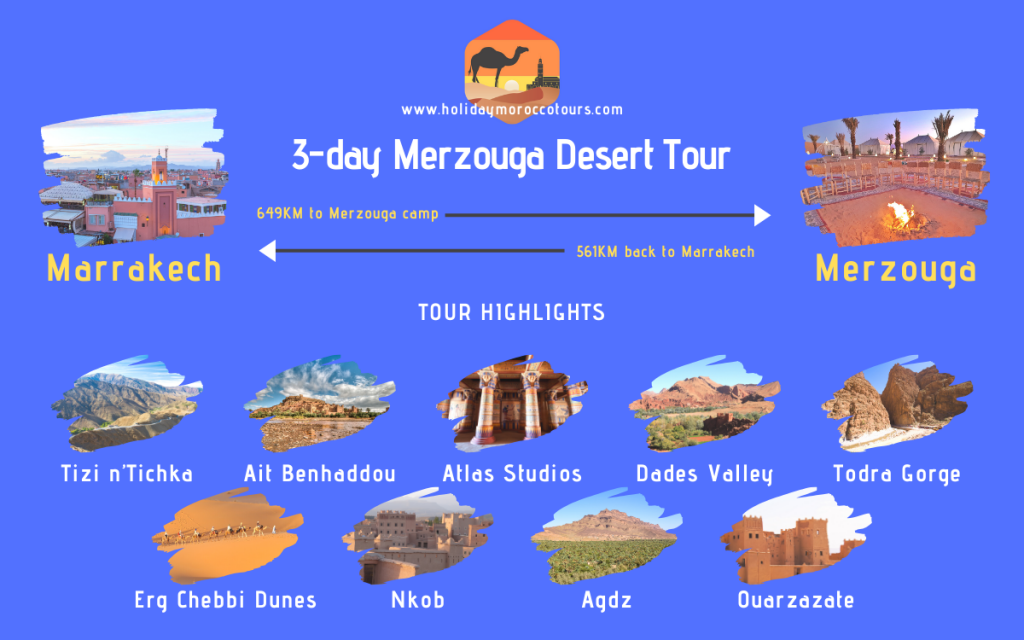 Map of the 3-day Merzouga desert tour in Morocco