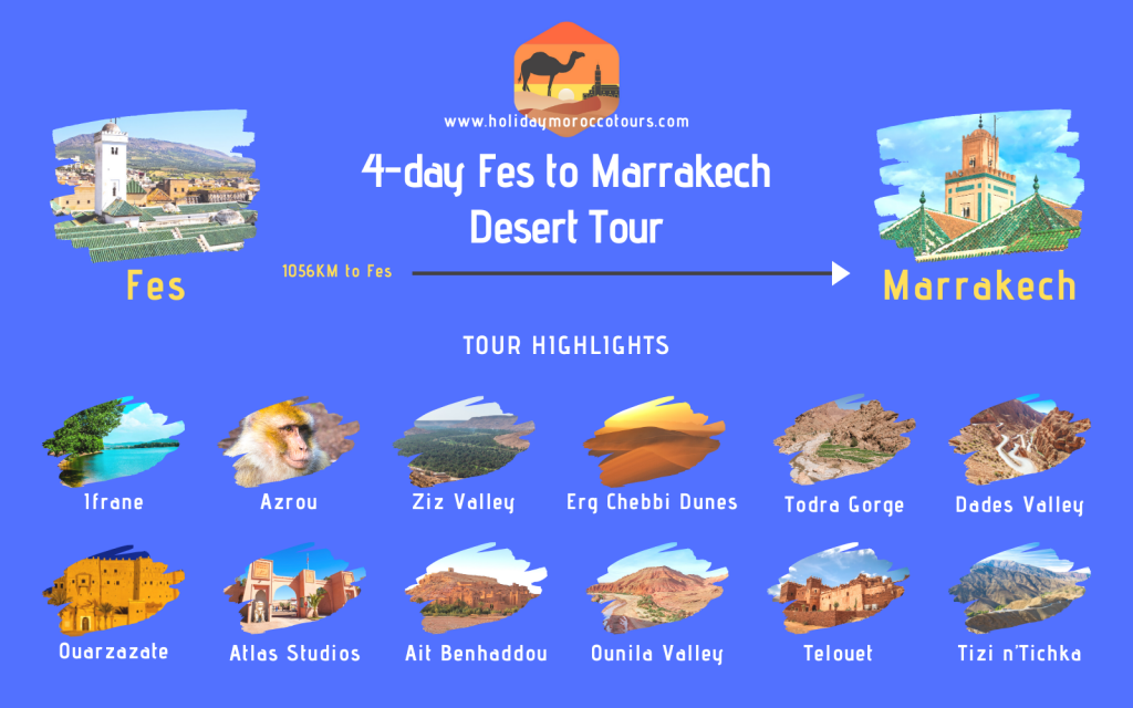 Map of 4-day desert tour from Fes to Marrakech