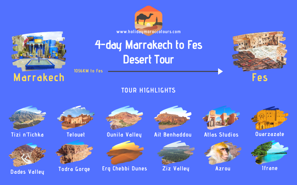 Map of 4-day desert tour from Marrakech to Fes