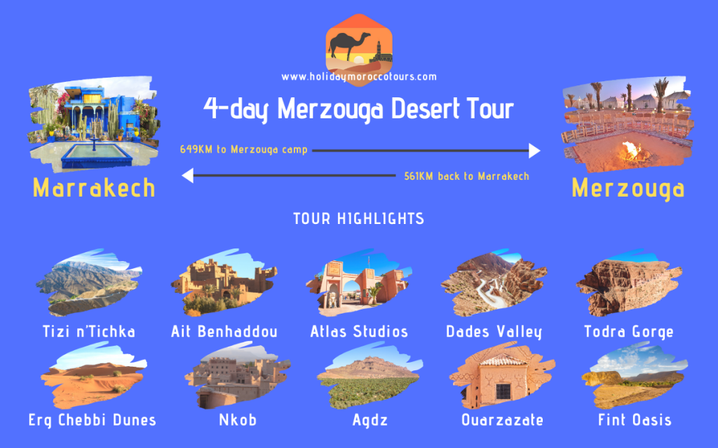 Map of the 4-day Merzouga desert tour in Morocco