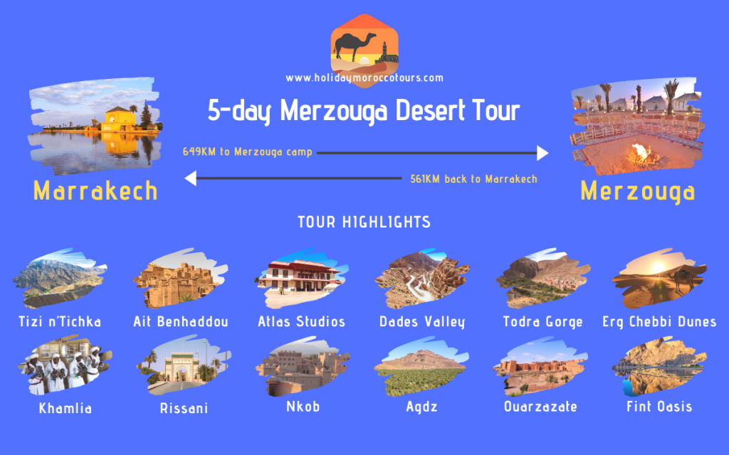Map of the 5-day Merzouga desert tour in Morocco