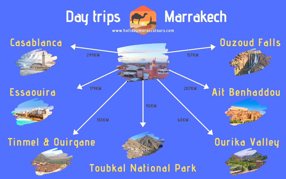 Day trips from Marrakech Morocco