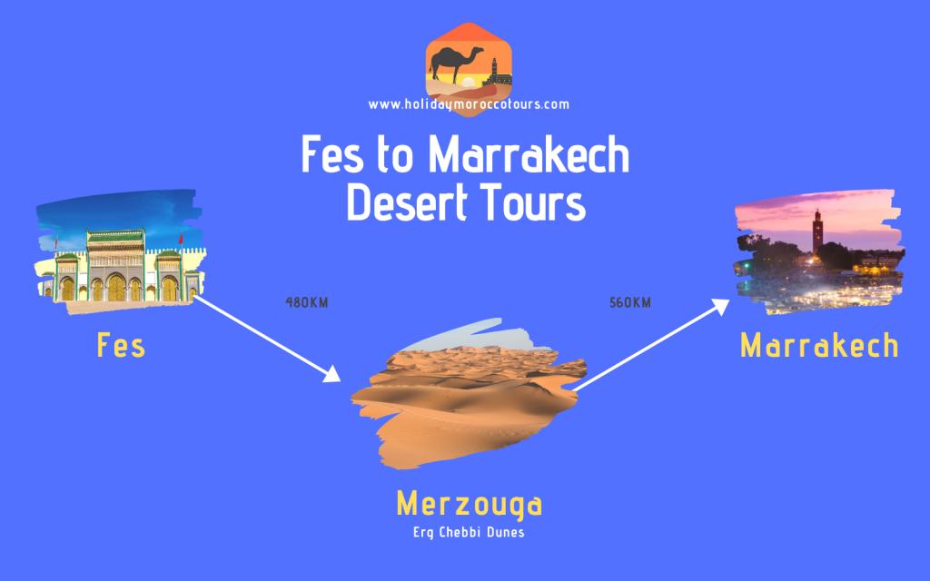 Fes to Marrakech desert tours