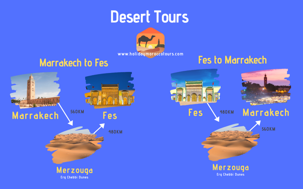 Map of Marrakech to Fes desert tours and Map of Fes to Marrakech desert tours