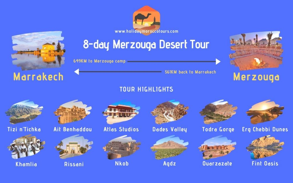 Map of the 8-day Merzouga desert tour